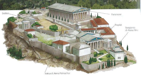 Ricostruzione dell'acropoli di Atene, V secolo a.C.